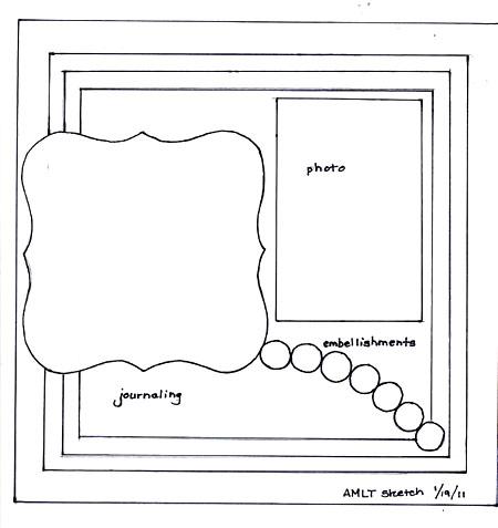 Amlt blog sketch 1.19